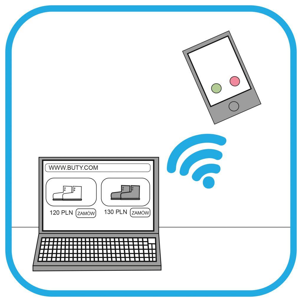 Ekran laptopa na którym widać sklep internetowy sprzedający buty. Obok laptopa smartfon i symbol WiFi.