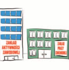 Dwa budynki obok siebie, jeden to zakład pracy chronionej a drugi to zakład aktywności zawodowej.